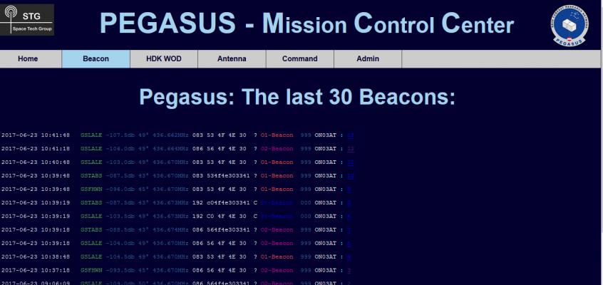 Daten von PEGASUS empfangen!