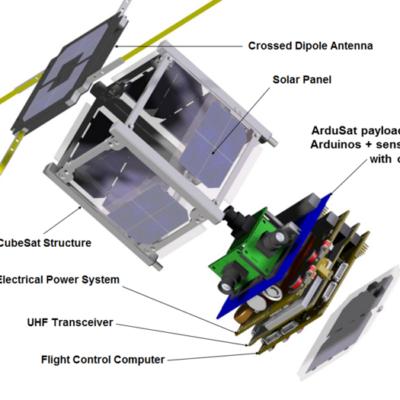 CubeSat ArduSat