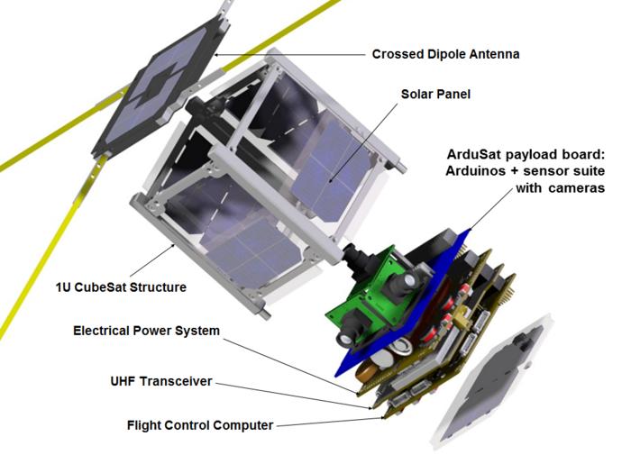 CubeSat-Pläne des TU Wien Space Teams
